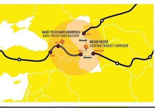 خط آهن باکو-تفلیس-قارص و رویکرد مسکو به آن
