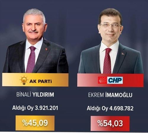 باخت در استانبول / تحلیل